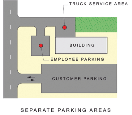 Layout for Employees